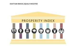 Prosperity Index